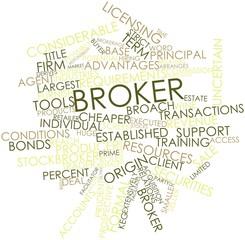 Word cloud for Broker