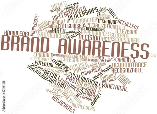Word cloud for Brand awareness