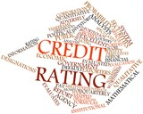 Word cloud for Credit rating