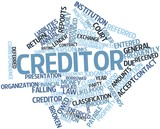 Word cloud for Creditor poster