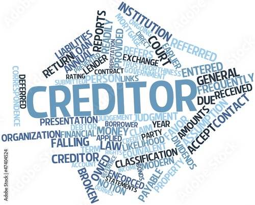 Word cloud for Creditor