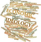 Word cloud for Economic ideology poster