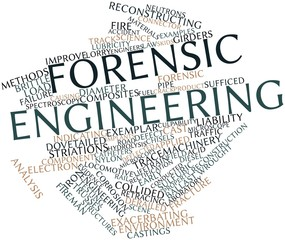 Word cloud for Forensic engineering