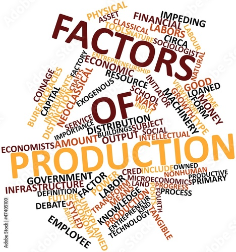 Word cloud for Factors of production