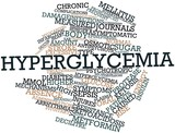 Word cloud for Hyperglycemia