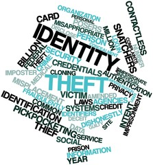 Word cloud for Identity theft