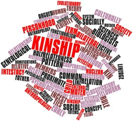 Word cloud for Kinship