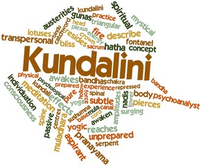 Word cloud for Kundalini