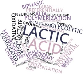 Word cloud for Lactic acid