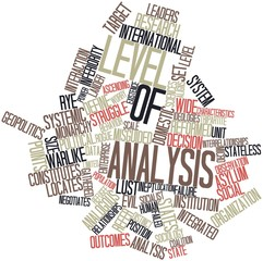 Word cloud for Level of analysis
