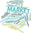 Word cloud for Market