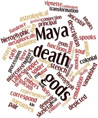 Word cloud for Maya death gods