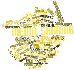 Word cloud for Media sharing