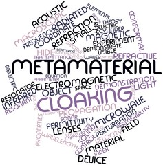 Word cloud for Metamaterial cloaking