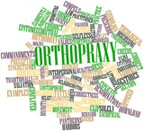Word cloud for Orthopraxy