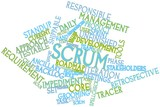 Word cloud for Scrum