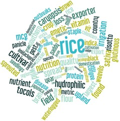 Word cloud for Rice
