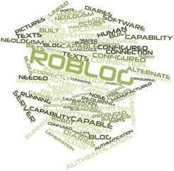 Word cloud for Roblog