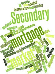 Word cloud for Secondary mortgage market