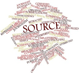 Word cloud for Source