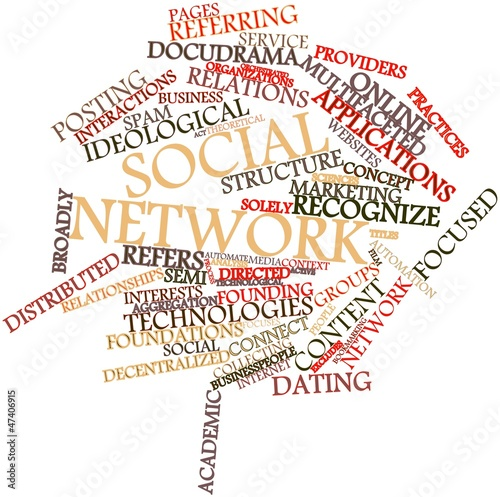 Word cloud for Social network