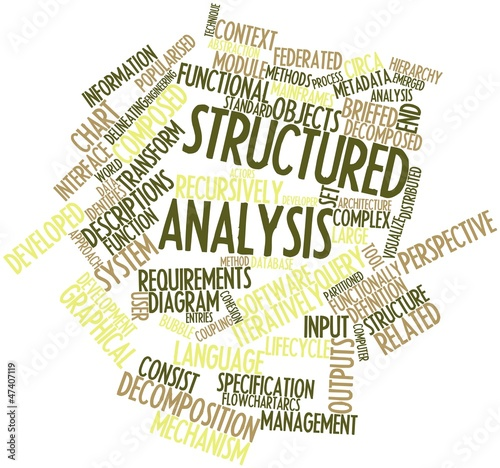 Word cloud for Structured analysis
