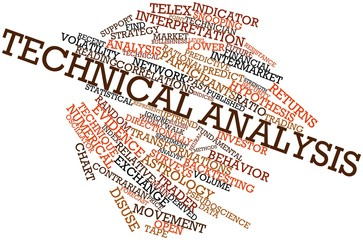 Word cloud for Technical analysis