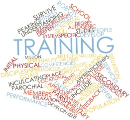 Word cloud for Training
