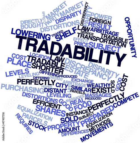 Word cloud for Tradability