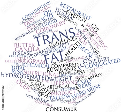 Word cloud for Trans fat