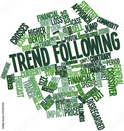 Word cloud for Trend following