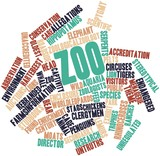 Word cloud for Zoo