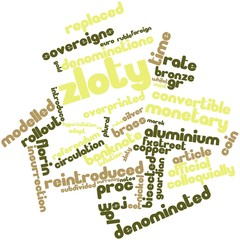 Word cloud for Zloty
