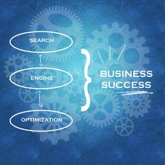 Search Engine Optimization success