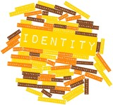 Word cloud for Identity