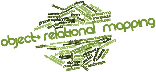 Word cloud for Object-relational mapping