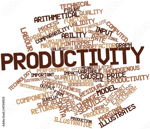 Word cloud for Productivity