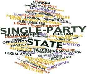 Word cloud for Single-party state