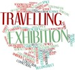 Word cloud for Travelling exhibition