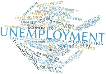 Word cloud for Unemployment