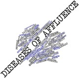 Word cloud for Diseases of affluence poster