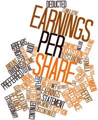 Word cloud for Earnings per share