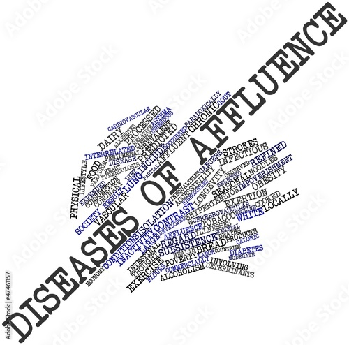 Word cloud for Diseases of affluence