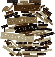 Word cloud for Flanking marketing warfare strategies