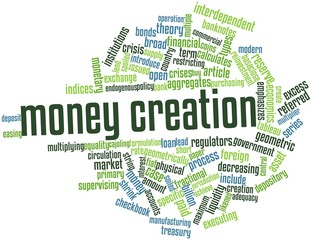 Word cloud for Money creation