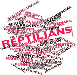 Word cloud for Reptilians