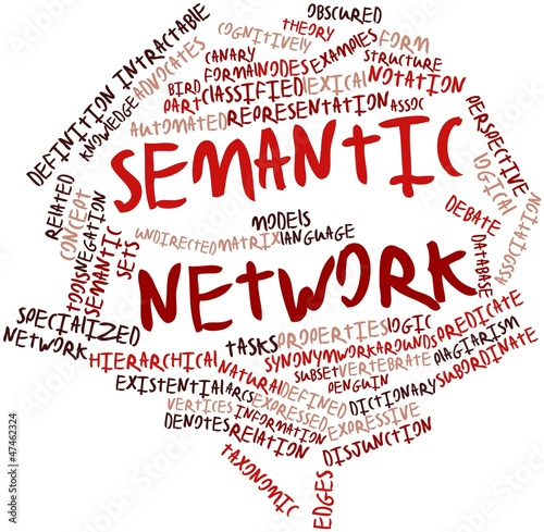 Word cloud for Semantic network