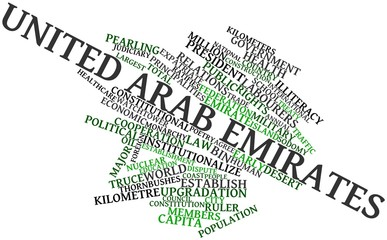Word cloud for United Arab Emirates