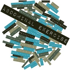 Word cloud for Abdominal exercise