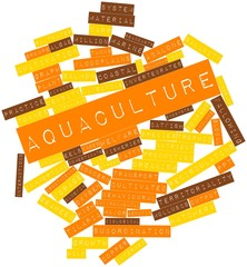 Word cloud for Aquaculture